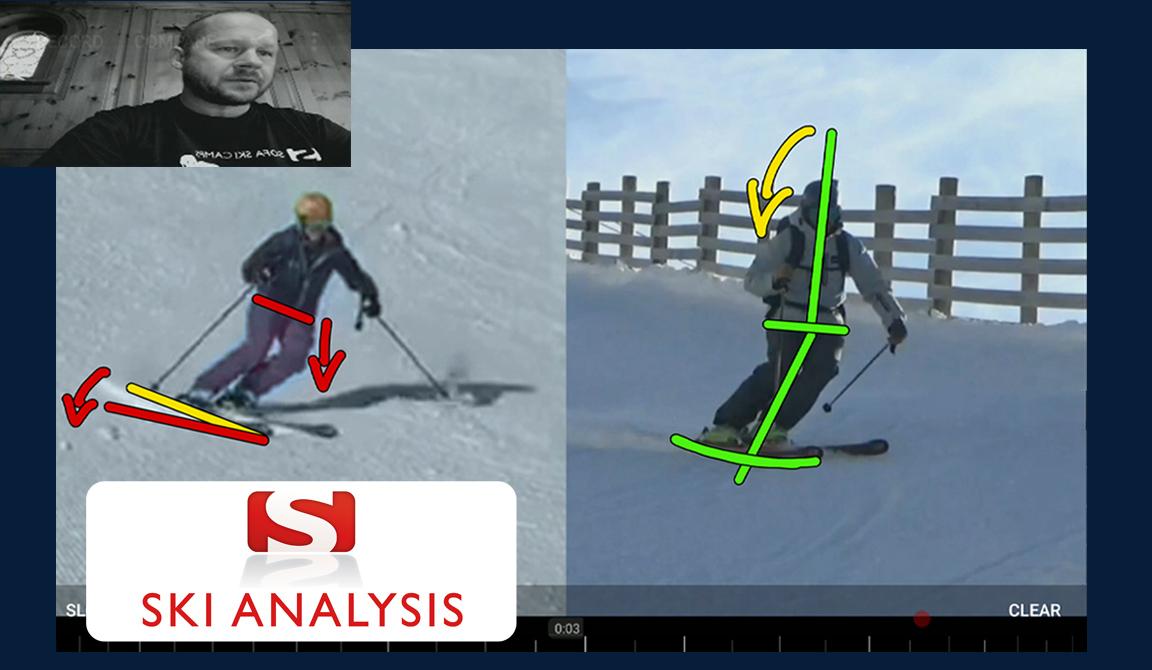Online Ski Analysis