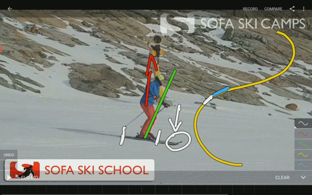 Ski Analyse, Carving
